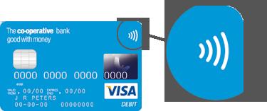 contactless-debit-card